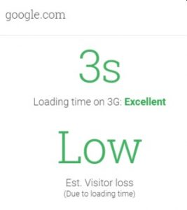 Google Mobile Site Speed
