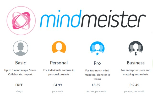 Mindmeister Pricing UK